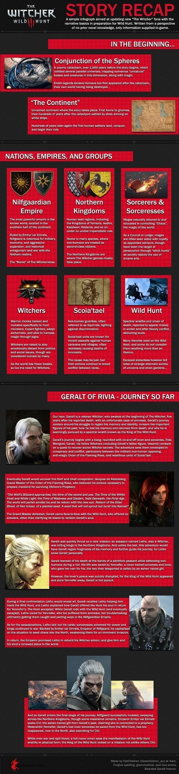 witcherinfographic_small.jpg